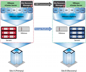 tintri-deployment-and-best-practices-guide-for-vmware-vcenter-srm_page_05_image_0001